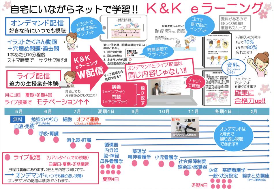 自宅にいながらネットで学習! K&K eラーニング